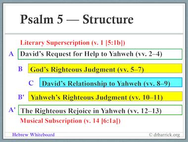 Hebrew Whiteboard Update: Psalm 5 Complete – DrBarrick org